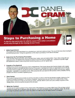 Steps to Purchasing a Home